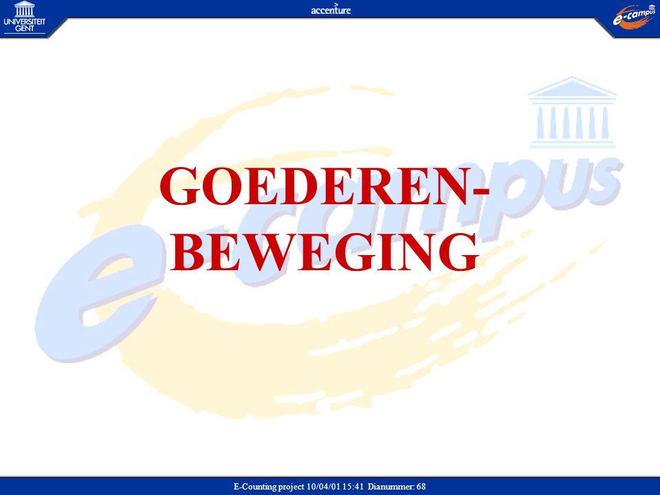 E-Counting project 10/04/01 15:41 Dianummer: 68 GOEDEREN- BEWEGING