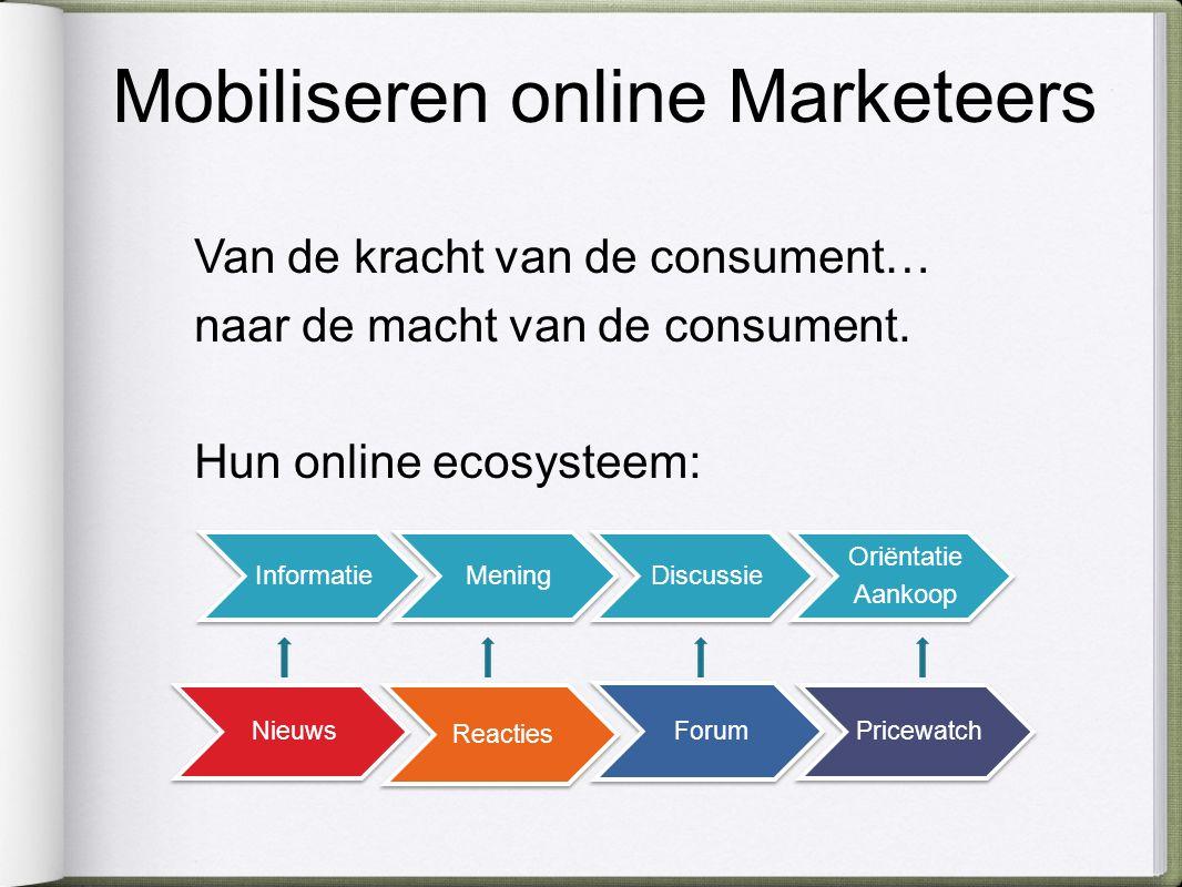 InformatieMeningDiscussie Oriëntatie Aankoop Nieuws Reacties Forum Pricewatch Van de kracht van de consument… naar de macht van de consument.