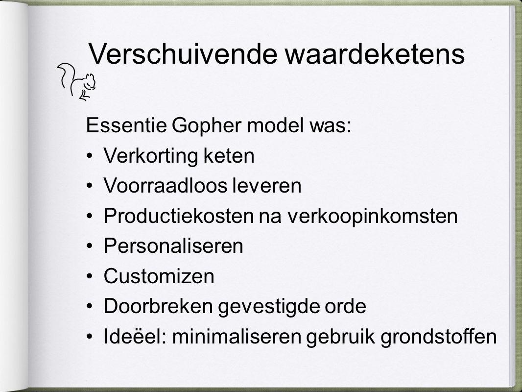 Essentie Gopher model was: Verkorting keten Voorraadloos leveren Productiekosten na verkoopinkomsten Personaliseren Customizen Doorbreken gevestigde orde Ideëel: minimaliseren gebruik grondstoffen Verschuivende waardeketens