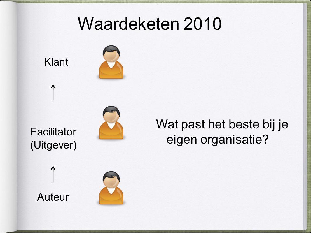 Wat past het beste bij je eigen organisatie Waardeketen 2010 Klant Auteur Facilitator (Uitgever)
