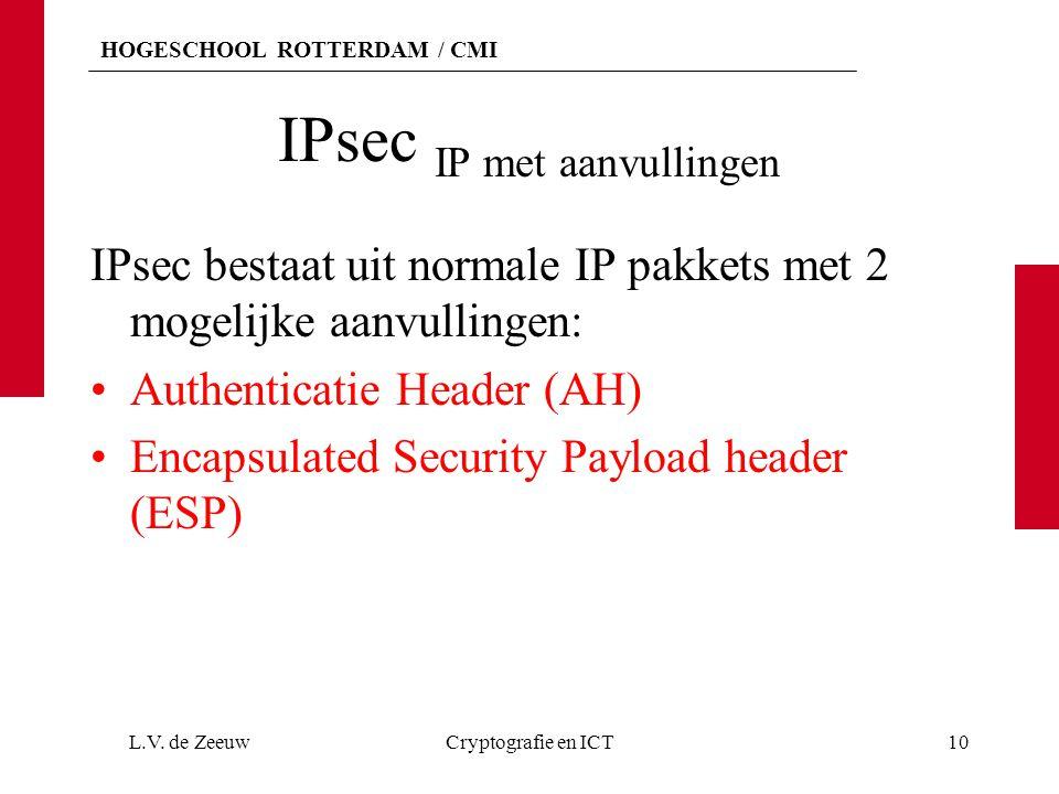 HOGESCHOOL ROTTERDAM / CMI IPsec IP met aanvullingen IPsec bestaat uit normale IP pakkets met 2 mogelijke aanvullingen: Authenticatie Header (AH) Enca