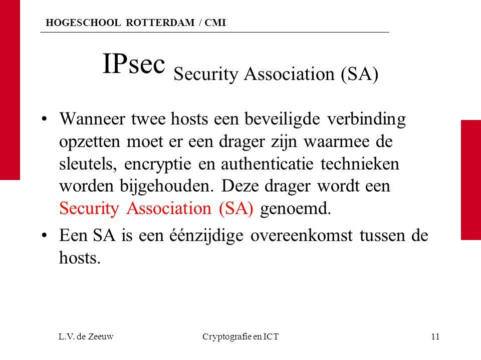 HOGESCHOOL ROTTERDAM / CMI IPsec Security Association (SA) Wanneer twee hosts een beveiligde verbinding opzetten moet er een drager zijn waarmee de sleutels, encryptie en authenticatie technieken worden bijgehouden.