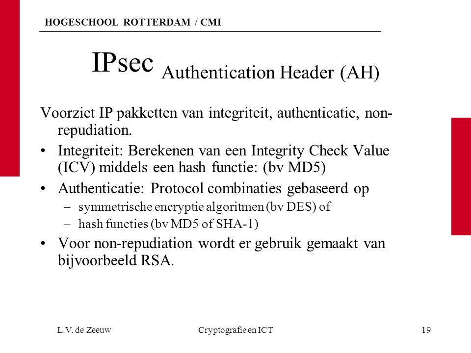 HOGESCHOOL ROTTERDAM / CMI IPsec Authentication Header (AH) Voorziet IP pakketten van integriteit, authenticatie, non- repudiation. Integriteit: Berek