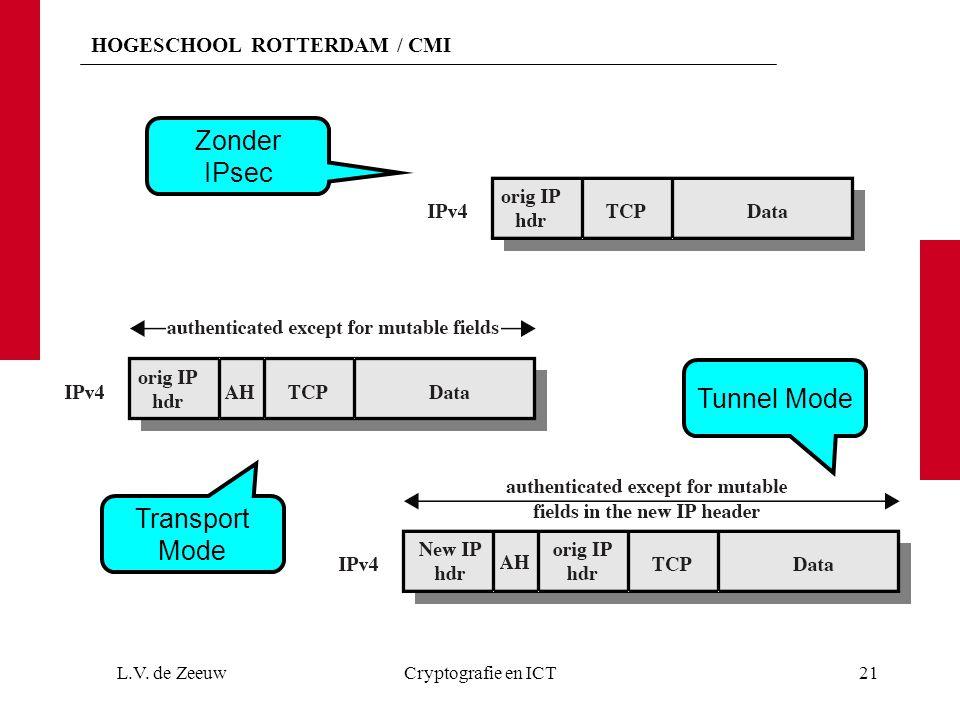 HOGESCHOOL ROTTERDAM / CMI L.V.