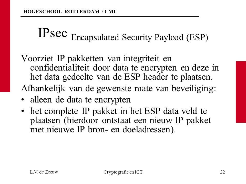 HOGESCHOOL ROTTERDAM / CMI IPsec Encapsulated Security Payload (ESP) Voorziet IP pakketten van integriteit en confidentialiteit door data te encrypten en deze in het data gedeelte van de ESP header te plaatsen.