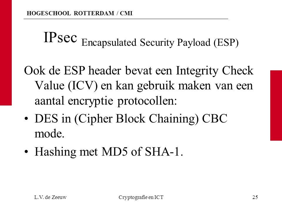 HOGESCHOOL ROTTERDAM / CMI IPsec Encapsulated Security Payload (ESP) Ook de ESP header bevat een Integrity Check Value (ICV) en kan gebruik maken van een aantal encryptie protocollen: DES in (Cipher Block Chaining) CBC mode.