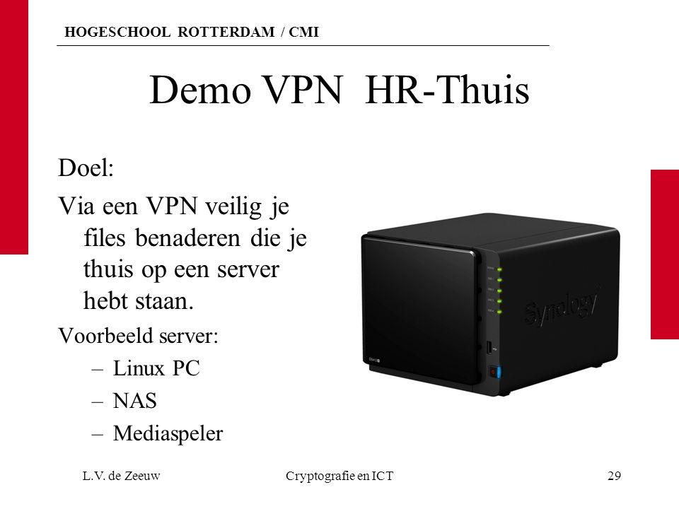 HOGESCHOOL ROTTERDAM / CMI Demo VPN HR-Thuis Doel: Via een VPN veilig je files benaderen die je thuis op een server hebt staan. Voorbeeld server: –Lin