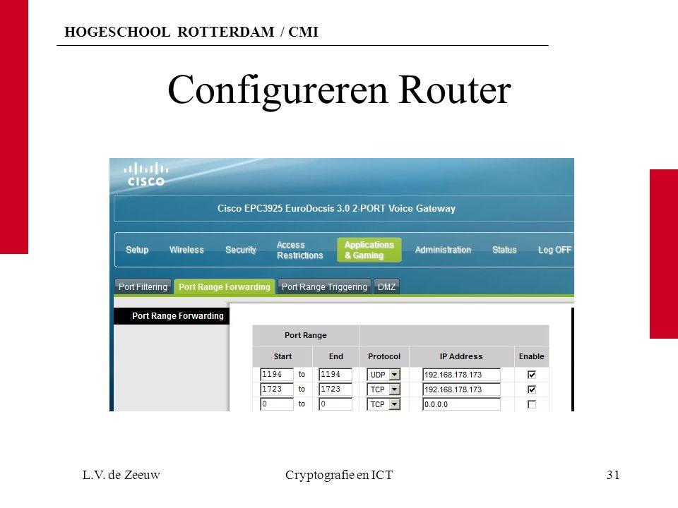 HOGESCHOOL ROTTERDAM / CMI Configureren Router L.V. de ZeeuwCryptografie en ICT31