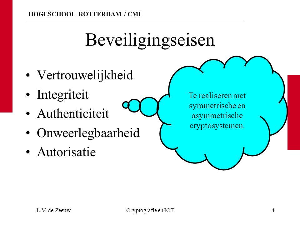 HOGESCHOOL ROTTERDAM / CMI Beveiligingseisen Vertrouwelijkheid Integriteit Authenticiteit Onweerlegbaarheid Autorisatie L.V. de ZeeuwCryptografie en I