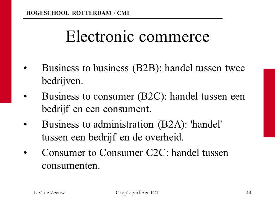 HOGESCHOOL ROTTERDAM / CMI Electronic commerce Business to business (B2B): handel tussen twee bedrijven. Business to consumer (B2C): handel tussen een