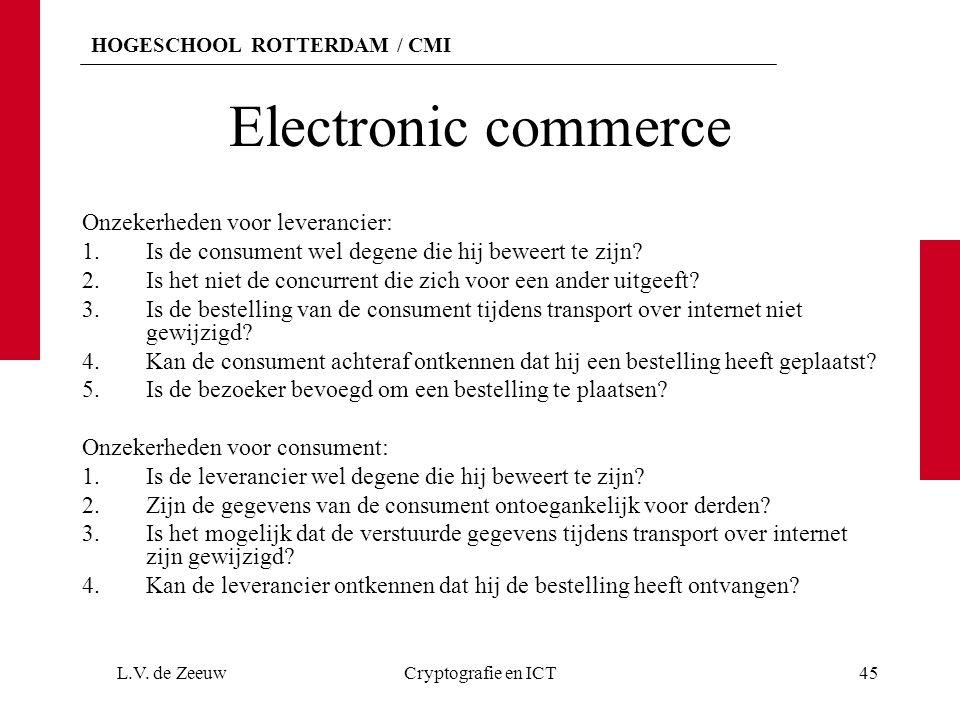 HOGESCHOOL ROTTERDAM / CMI Electronic commerce Onzekerheden voor leverancier: 1.Is de consument wel degene die hij beweert te zijn? 2.Is het niet de c