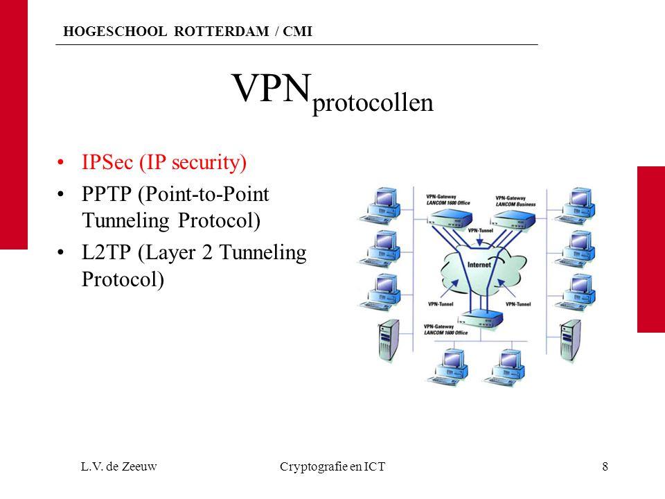HOGESCHOOL ROTTERDAM / CMI IPsec Het secure Internet Protocol (IPsec) is een suite van protocollen die er samen voor zorgen dat IP pakketten beveiligd over een IP netwerk verzonden kunnen worden.