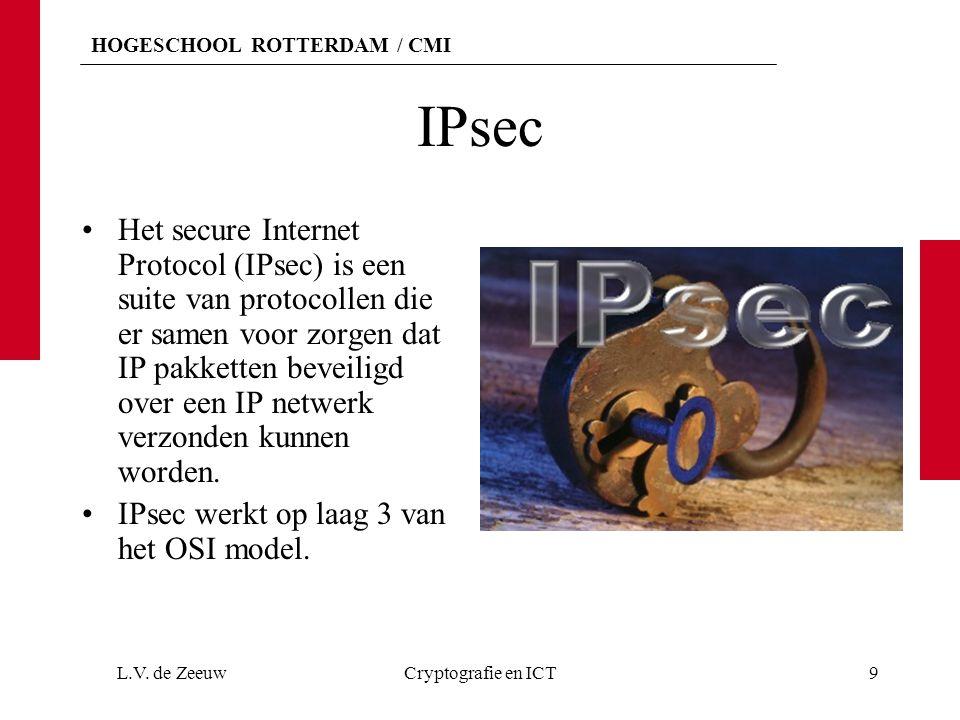 HOGESCHOOL ROTTERDAM / CMI IPsec IP met aanvullingen IPsec bestaat uit normale IP pakkets met 2 mogelijke aanvullingen: Authenticatie Header (AH) Encapsulated Security Payload header (ESP) L.V.