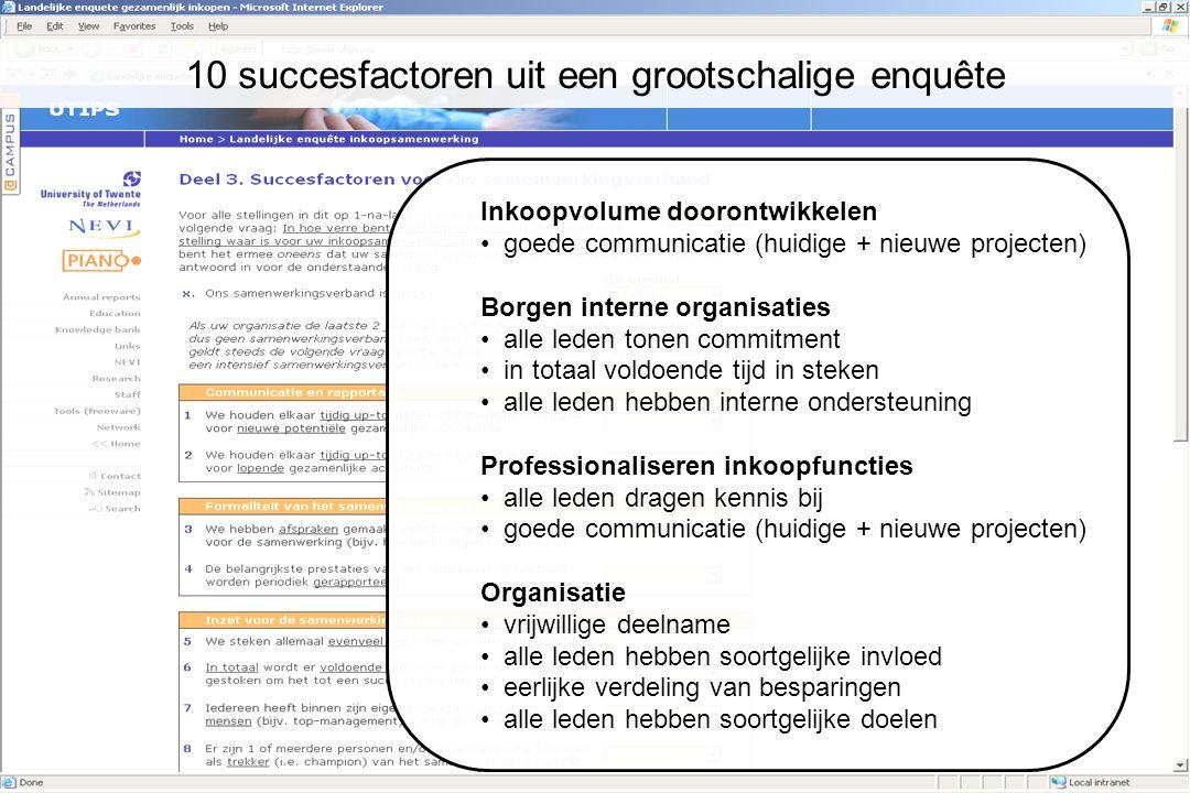 SIGNIFICANT Template31 Inkoopvolume doorontwikkelen goede communicatie (huidige + nieuwe projecten) Borgen interne organisaties alle leden tonen commi