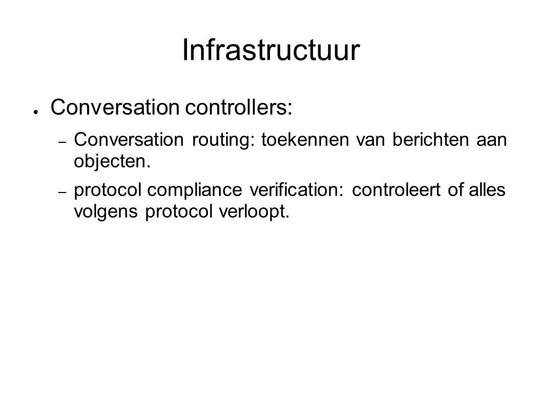 Infrastructuur ● Conversation controllers: – Conversation routing: toekennen van berichten aan objecten. – protocol compliance verification: controlee
