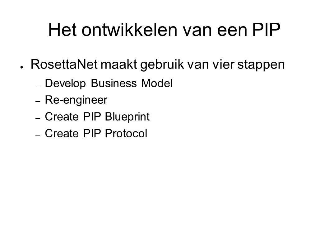 Het ontwikkelen van een PIP ● RosettaNet maakt gebruik van vier stappen – Develop Business Model – Re-engineer – Create PIP Blueprint – Create PIP Pro
