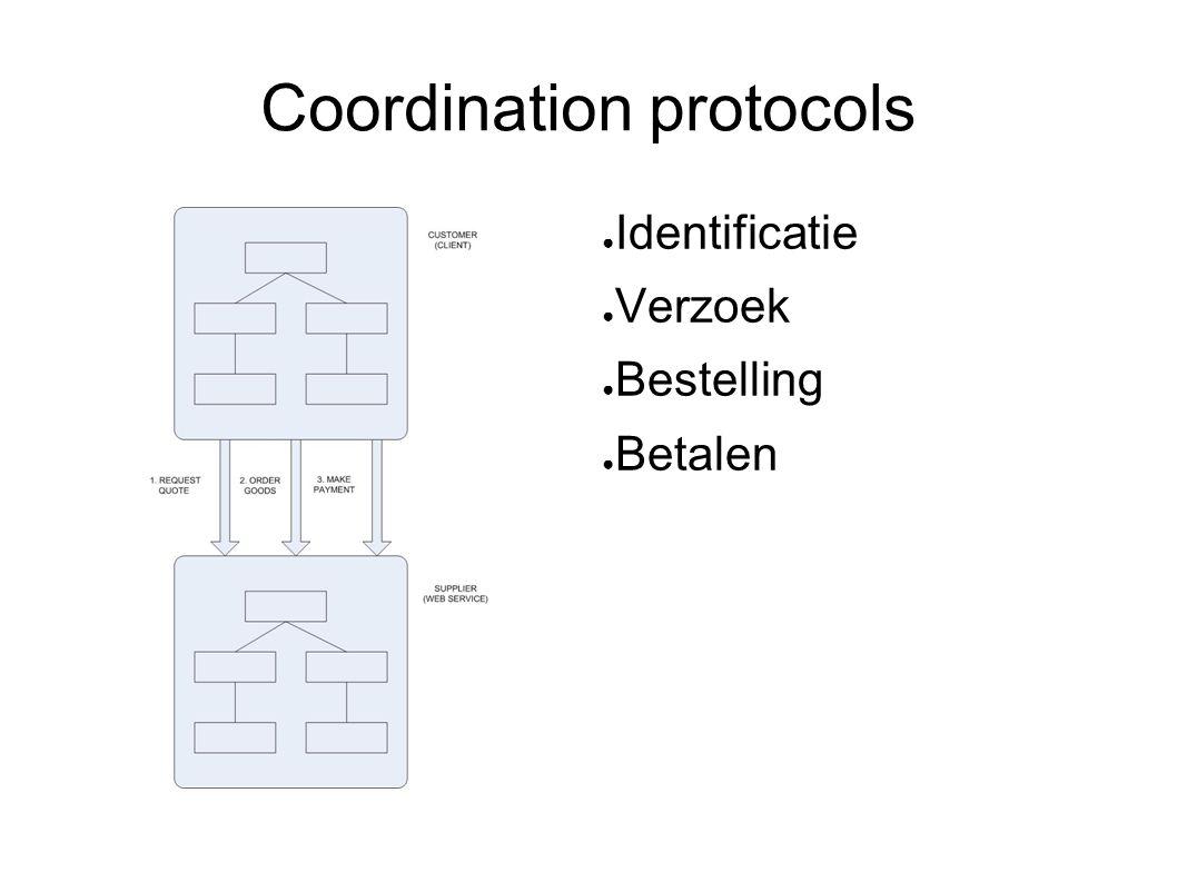 Coordination protocols ● Identificatie ● Verzoek ● Bestelling ● Betalen