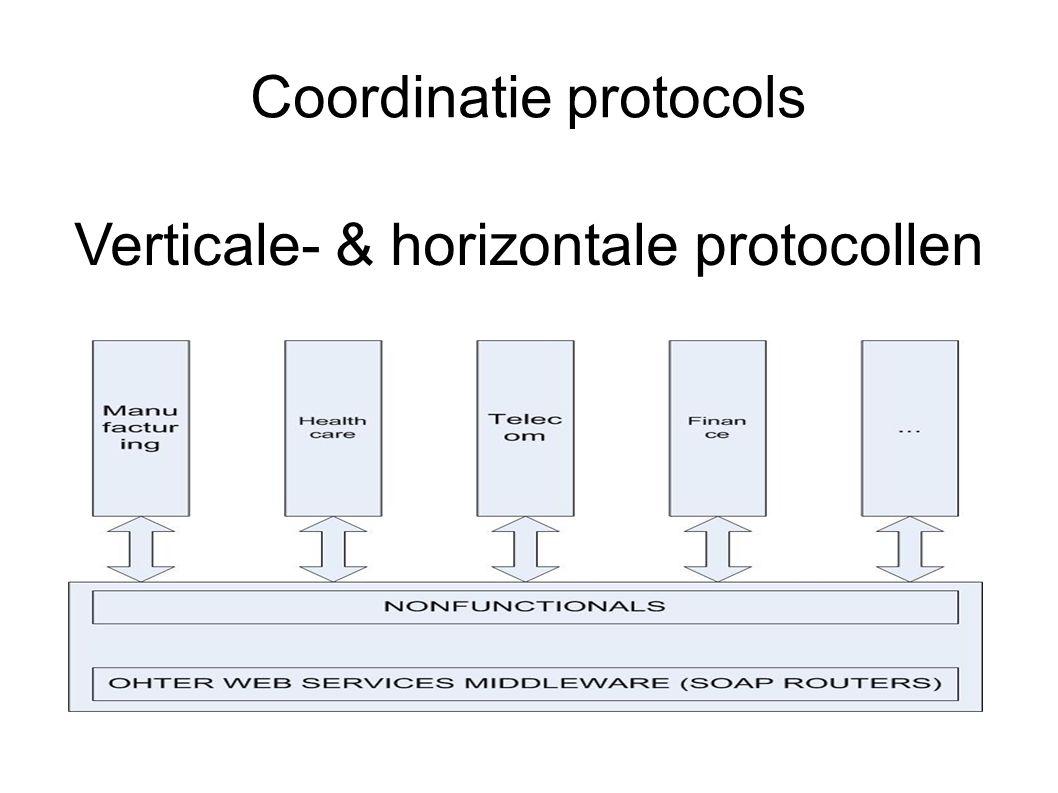 Coordinatie protocols Verticale- & horizontale protocollen