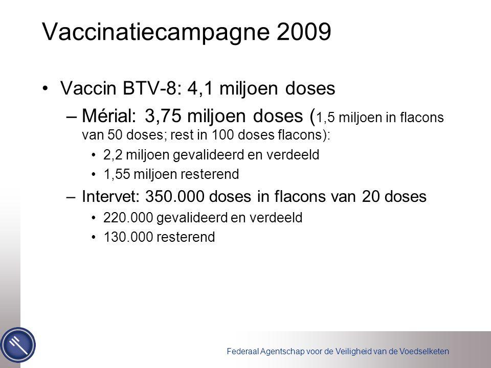 Federaal Agentschap voor de Veiligheid van de Voedselketen Vaccinatiecampagne 2009 Vaccin BTV-8: 4,1 miljoen doses –Mérial: 3,75 miljoen doses ( 1,5 miljoen in flacons van 50 doses; rest in 100 doses flacons): 2,2 miljoen gevalideerd en verdeeld 1,55 miljoen resterend –Intervet: 350.000 doses in flacons van 20 doses 220.000 gevalideerd en verdeeld 130.000 resterend