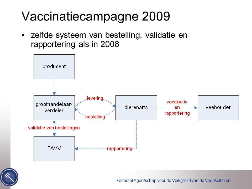 Federaal Agentschap voor de Veiligheid van de Voedselketen Vaccinatiecampagne 2009 zelfde systeem van bestelling, validatie en rapportering als in 2008