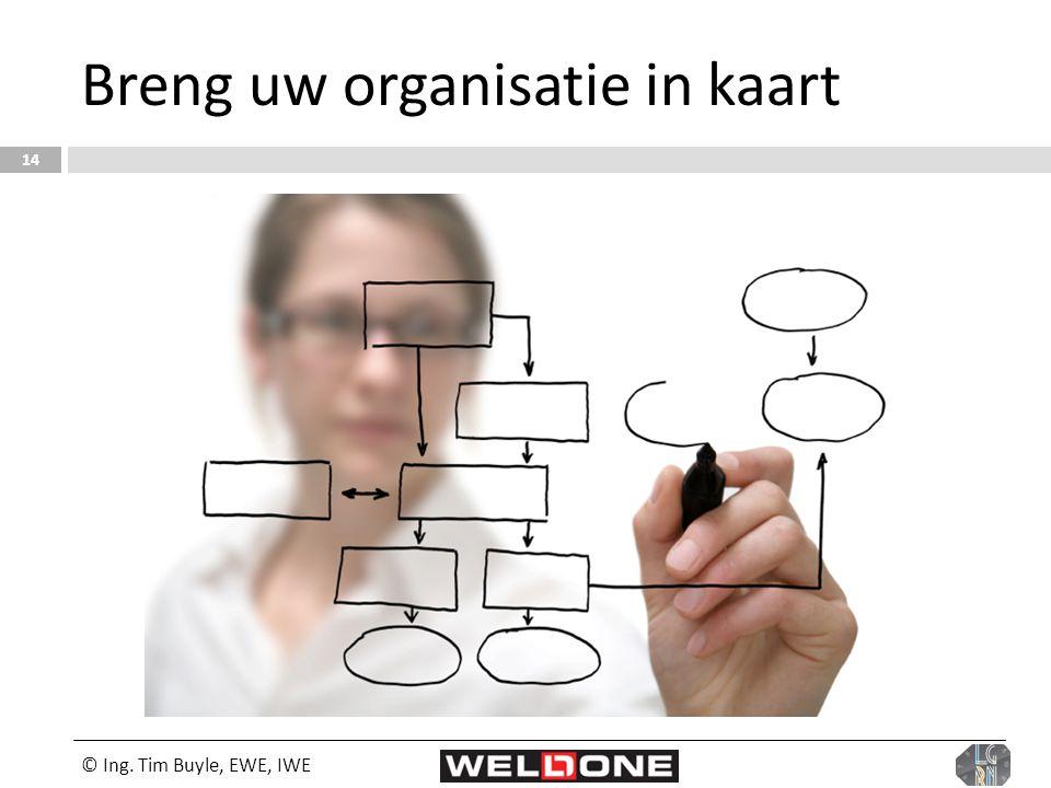 © Ing. Tim Buyle, EWE, IWE 14 Breng uw organisatie in kaart