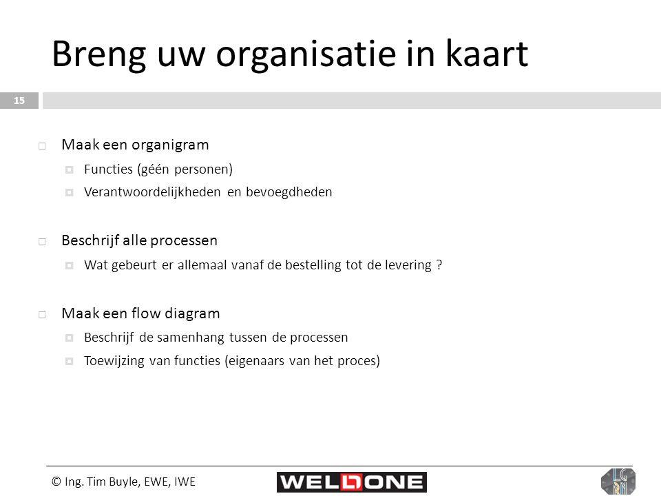 © Ing. Tim Buyle, EWE, IWE 15 Breng uw organisatie in kaart  Maak een organigram  Functies (géén personen)  Verantwoordelijkheden en bevoegdheden 