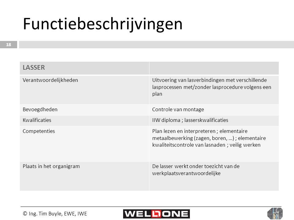 © Ing. Tim Buyle, EWE, IWE 18 Functiebeschrijvingen LASSER VerantwoordelijkhedenUitvoering van lasverbindingen met verschillende lasprocessen met/zond