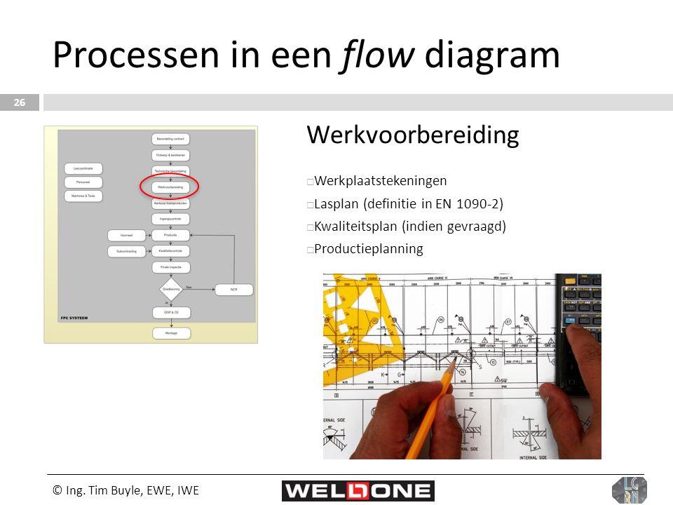 © Ing. Tim Buyle, EWE, IWE 26 Processen in een flow diagram Werkvoorbereiding  Werkplaatstekeningen  Lasplan (definitie in EN 1090-2)  Kwaliteitspl