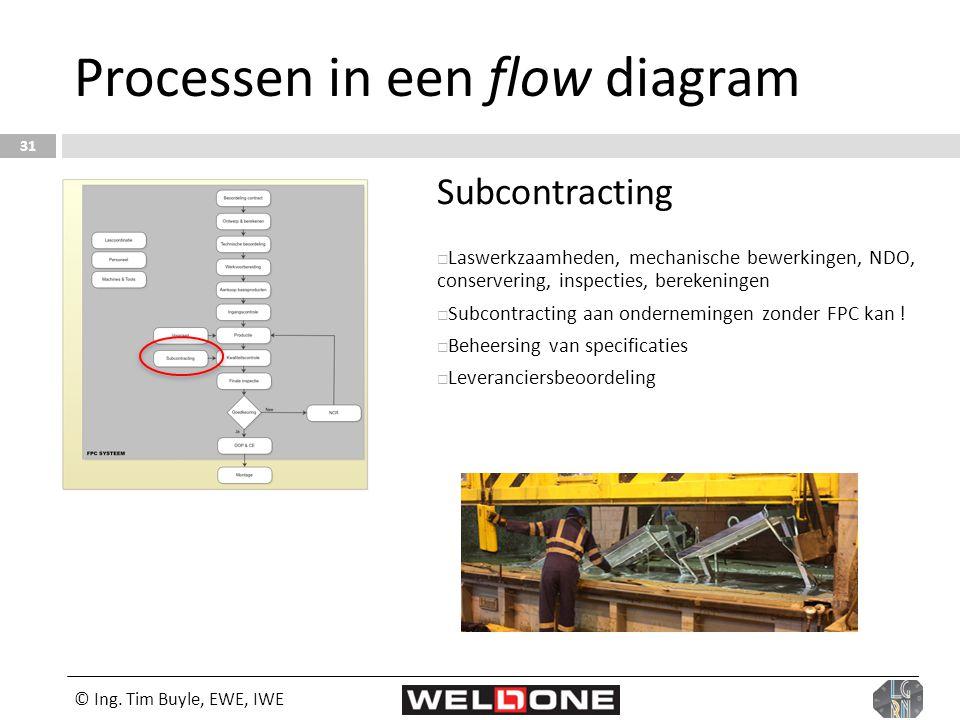 © Ing. Tim Buyle, EWE, IWE 31 Processen in een flow diagram Subcontracting  Laswerkzaamheden, mechanische bewerkingen, NDO, conservering, inspecties,