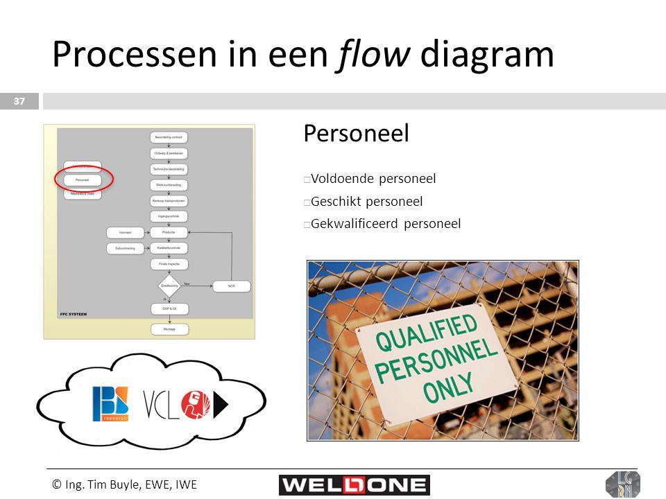 © Ing. Tim Buyle, EWE, IWE 37 Processen in een flow diagram Personeel  Voldoende personeel  Geschikt personeel  Gekwalificeerd personeel