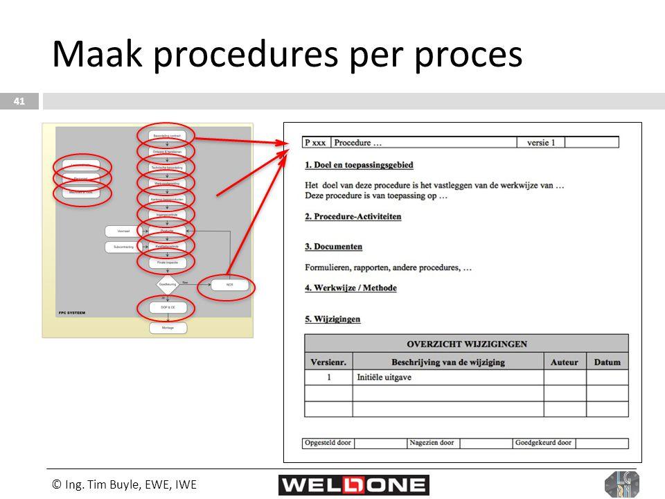 © Ing. Tim Buyle, EWE, IWE 41 Maak procedures per proces