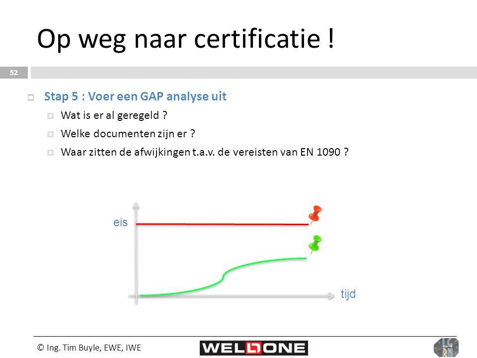© Ing. Tim Buyle, EWE, IWE 52 Op weg naar certificatie !  Stap 5 : Voer een GAP analyse uit  Wat is er al geregeld ?  Welke documenten zijn er ? 