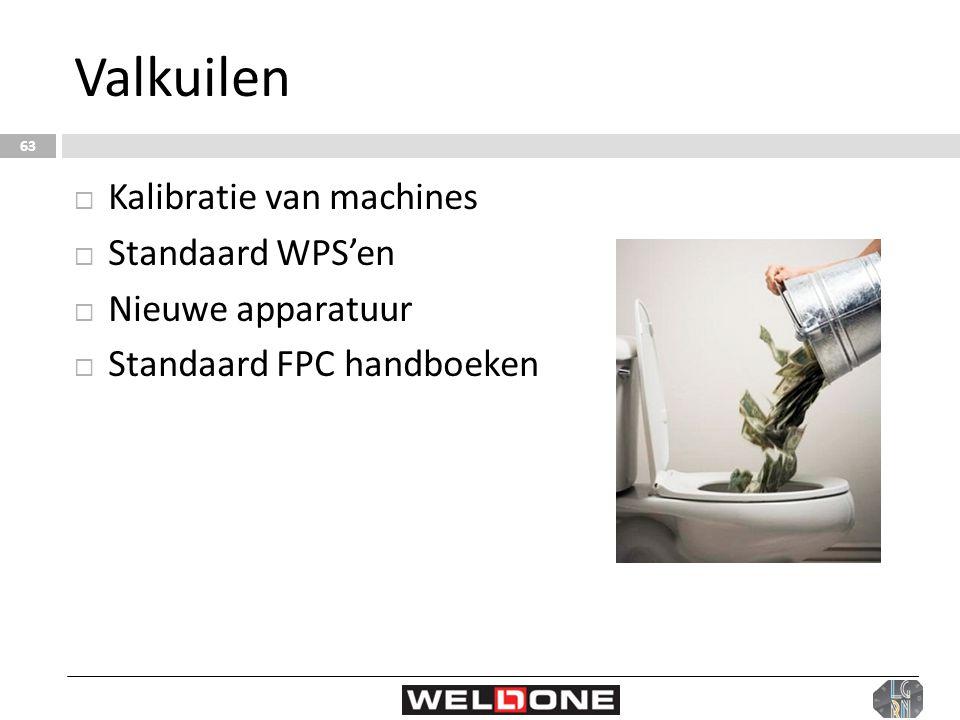 Valkuilen 63  Kalibratie van machines  Standaard WPS'en  Nieuwe apparatuur  Standaard FPC handboeken