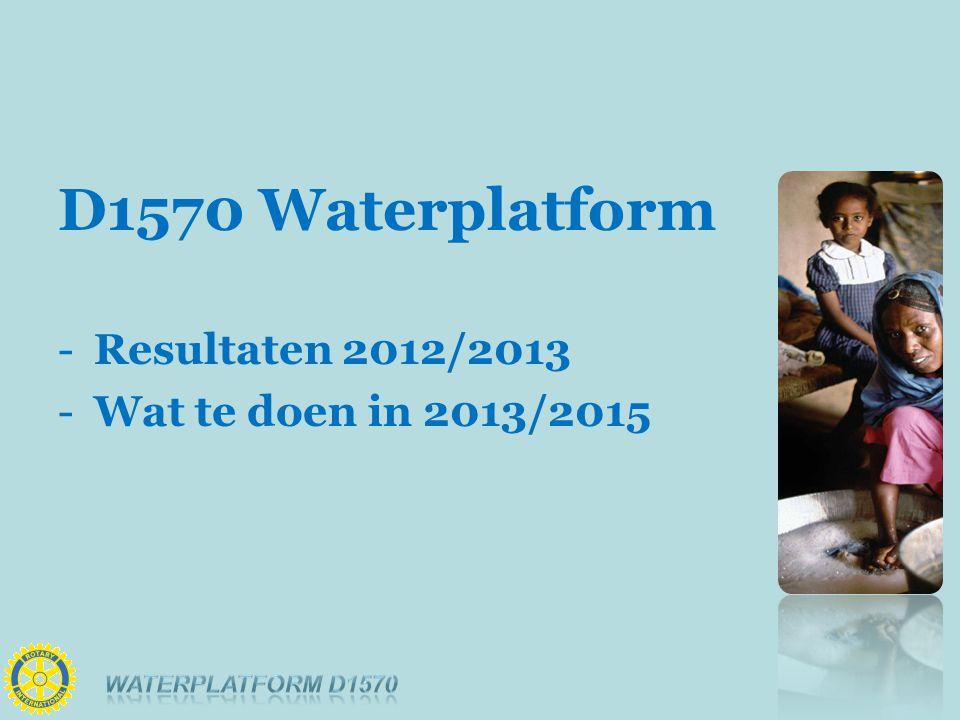 D1570 Waterplatform -Resultaten 2012/2013 -Wat te doen in 2013/2015
