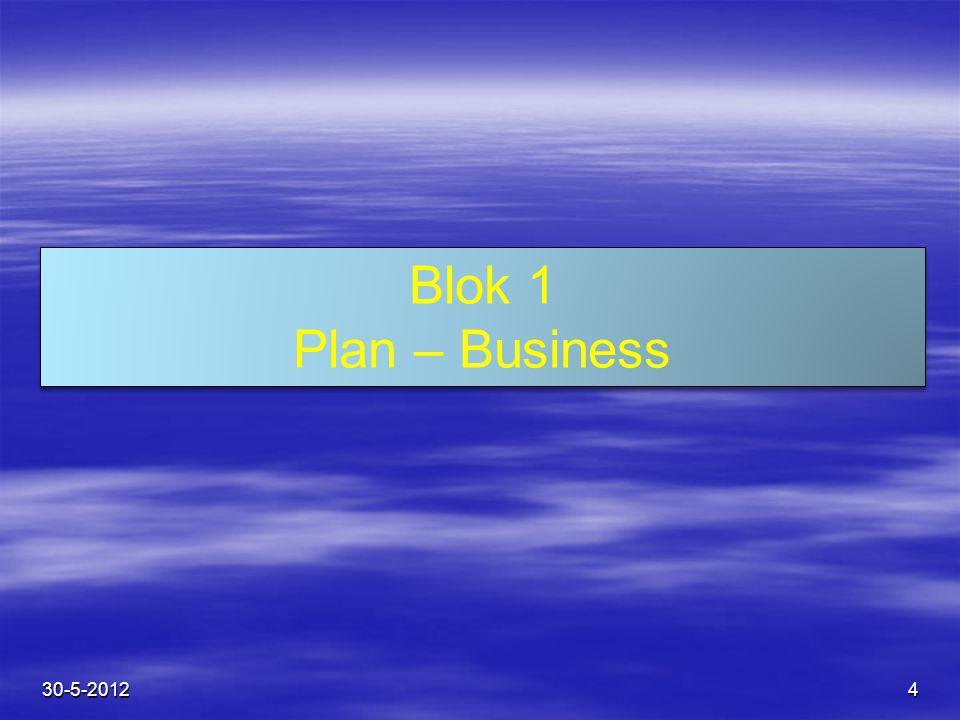 25 Blok 4 Act – Business Intelligence Blok 4 Act – Business Intelligence 30-5-2012
