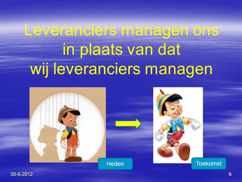 6 Leveranciers managen ons in plaats van dat wij leveranciers managen Heden Toekomst 30-5-2012