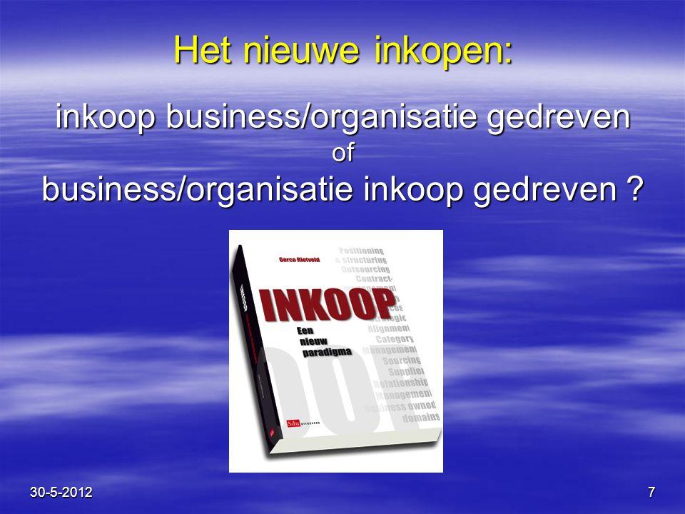 7 Het nieuwe inkopen: inkoop business/organisatie gedreven of business/organisatie inkoop gedreven ? 30-5-2012