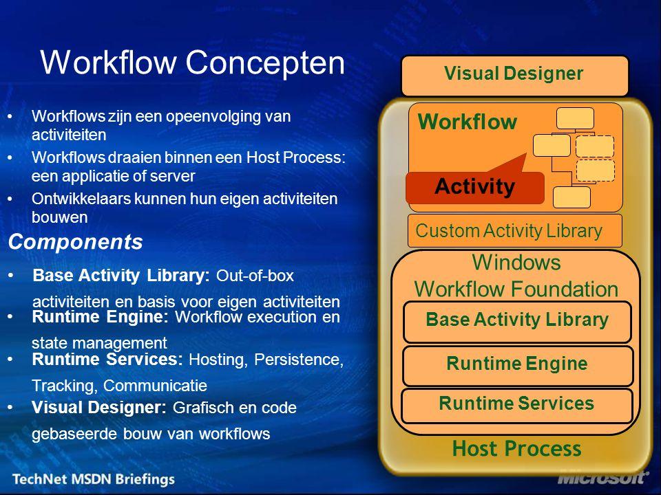 Local Communication Service Implementeer de interface –Definieer in je implementatie de code die uitgevoerd moet worden wanneer de host jouw workflow aanroept Registeer jouw implementatie bij de runtime WorkflowRuntime workflowRuntime = new WorkflowRuntime(); votingService = new VotingService(); ExternalDataExchangeService dataService = new ExternalDataExchangeService(); workflowRuntime.AddService(dataService); dataService.AddService(votingService); internal class VotingService : IVotingService {…}