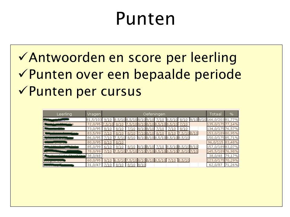 Punten Antwoorden en score per leerling Punten over een bepaalde periode Punten per cursus