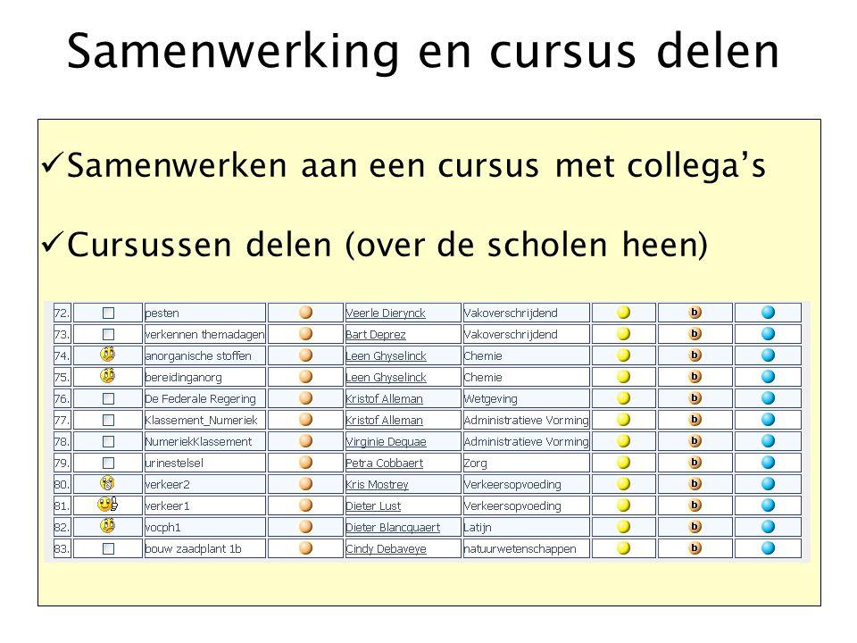 Samenwerking en cursus delen Samenwerken aan een cursus met collega's Cursussen delen (over de scholen heen)