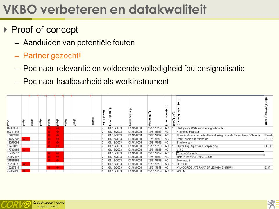 Coördinatiecel Vlaams e-government VKBO verbeteren en datakwaliteit  Proof of concept –Aanduiden van potentiële fouten –Partner gezocht.