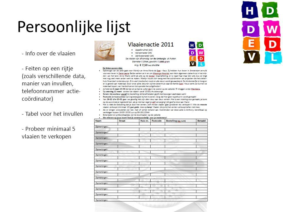 Persoonlijke lijst - Info over de vlaaien - Feiten op een rijtje (zoals verschillende data, manier van invullen, telefoonnummer actie- coördinator) - Tabel voor het invullen - Probeer minimaal 5 vlaaien te verkopen