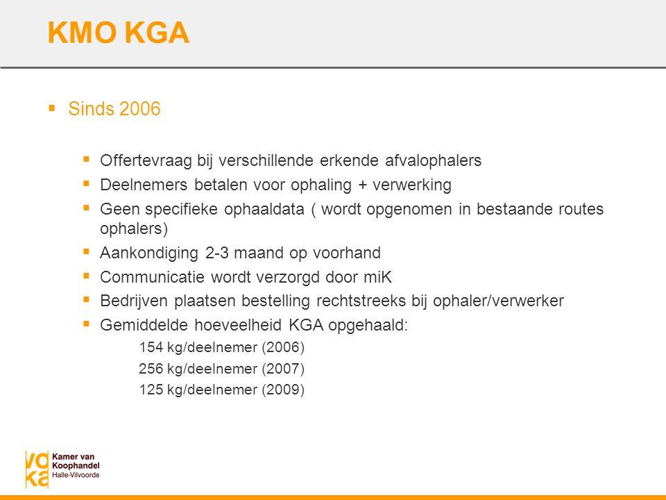  Sinds 2006  Offertevraag bij verschillende erkende afvalophalers  Deelnemers betalen voor ophaling + verwerking  Geen specifieke ophaaldata ( wor
