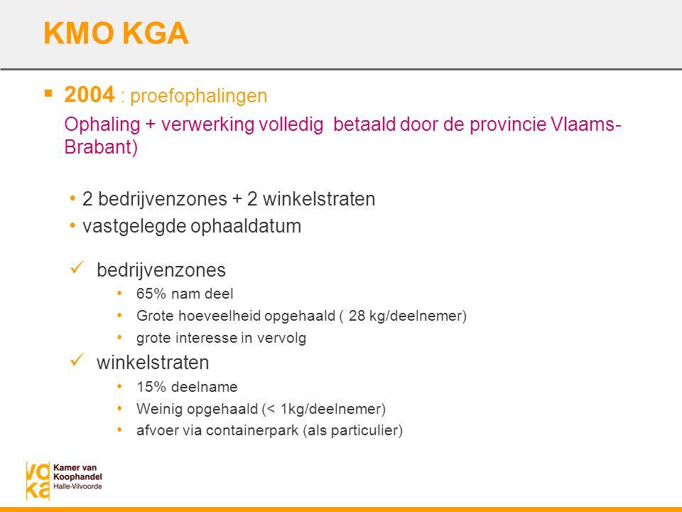  2004 : proefophalingen Ophaling + verwerking volledig betaald door de provincie Vlaams- Brabant) 2 bedrijvenzones + 2 winkelstraten vastgelegde opha