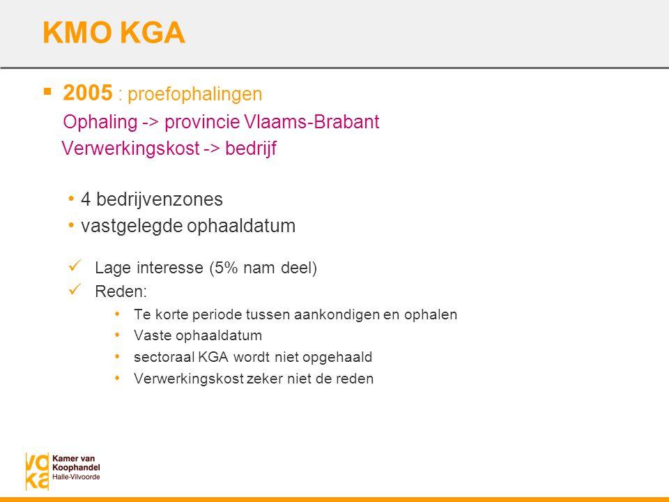  2005 : proefophalingen Ophaling -> provincie Vlaams-Brabant Verwerkingskost -> bedrijf 4 bedrijvenzones vastgelegde ophaaldatum Lage interesse (5% n