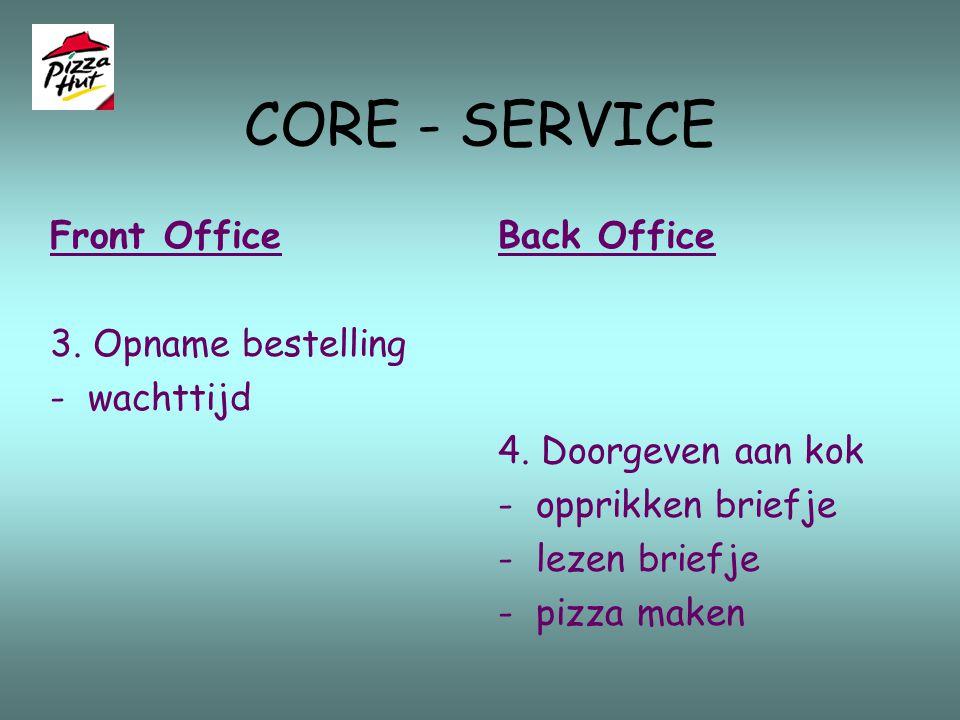 CORE - SERVICE Front Office 2. Onthaal - rokers / niet-rokers - welke taal voor kaart - begeleiding naar tafel Back Office
