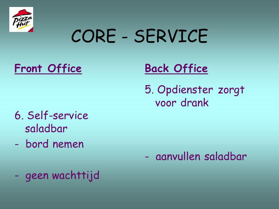 CORE - SERVICE Front Office 3. Opname bestelling - wachttijd Back Office 4. Doorgeven aan kok - opprikken briefje - lezen briefje - pizza maken
