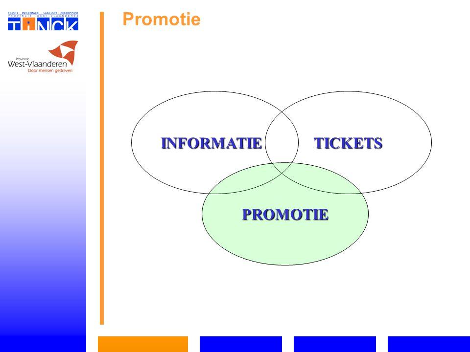 Promotie INFORMATIETICKETS PROMOTIE