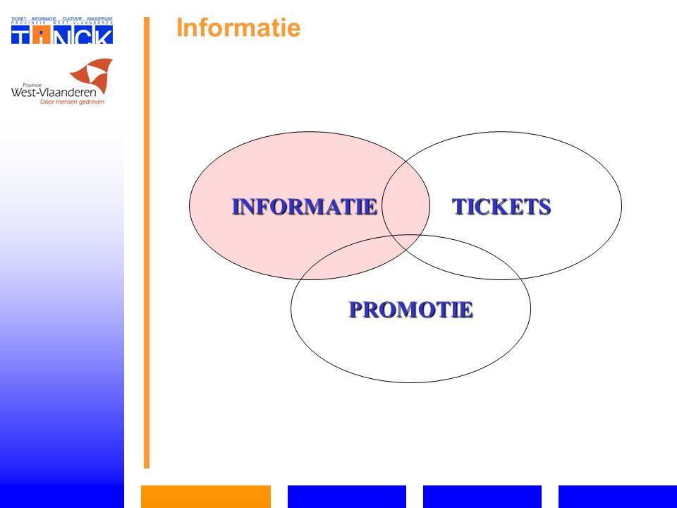 Informatie verzamelen en beheren Invoer door organisator in databank TiNCK Validatie door TiNCK Van eigen databank naar www.tinck.be Invoer door organisator in databank CNV Lokale validatie Van databank CNV naar www.tinck.be Eén keer invoeren, meerdere keren gebruiken Eén keer invoeren in ticketingsoftware, meerdere keren gebruiken