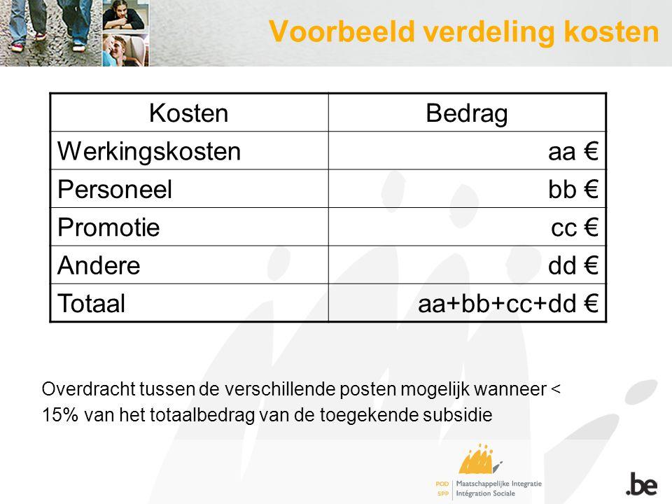 Voorbeeld verdeling kosten KostenBedrag Werkingskostenaa € Personeelbb € Promotiecc € Anderedd € Totaalaa+bb+cc+dd € Overdracht tussen de verschillende posten mogelijk wanneer < 15% van het totaalbedrag van de toegekende subsidie